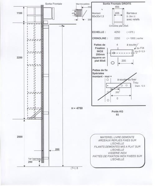 echelle crinoline anti corrosion pour des milieux sp cifiques et agressifs. Black Bedroom Furniture Sets. Home Design Ideas