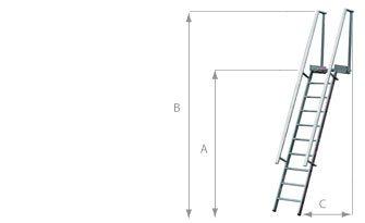 schema de l'échelle d'accès toiture