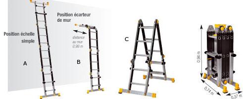 echelle multiposition pour utiliser une chelle simple double escabeau ou plateforme. Black Bedroom Furniture Sets. Home Design Ideas