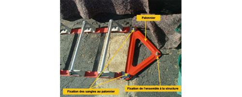 schema du palonier d'echelle de couvreur