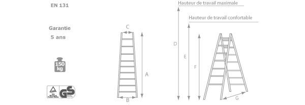 schema de l'escabeau pour escalier