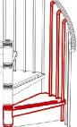 marche de l'escalier metal