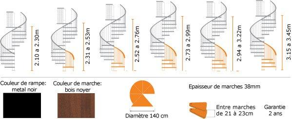 schema de l'escalier bois