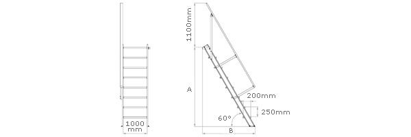 schema de l'escalier droit