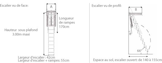 escalier escamotable  u00e9lectrique  escalier motoris u00e9 pour un