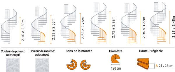 Escalier exterieur qui s 39 installe simplement et rapidement for Dimension escalier exterieur