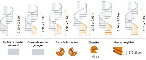 schema de l'escalier helicoidal métal