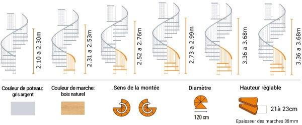 schema de l'escalier hélicoidal bois