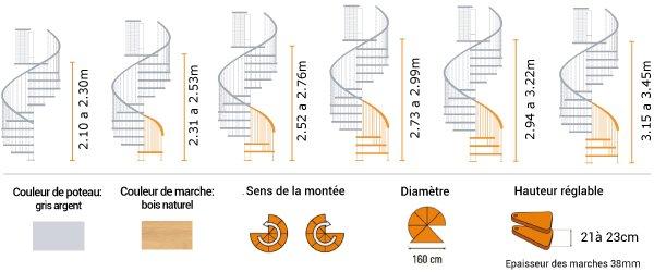 schema de l'escalier helicoidal bois