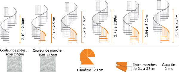 schema de l'escalier helicoidal exterieur