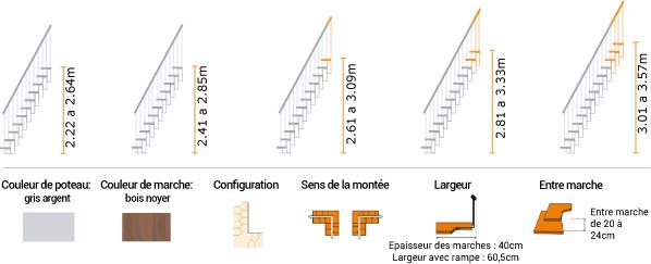 schema de l'escalier petit espace