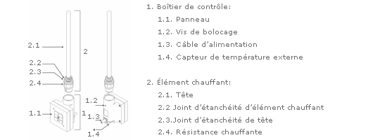 2 thermostat de s che serviette blanc skt4 b. Black Bedroom Furniture Sets. Home Design Ideas