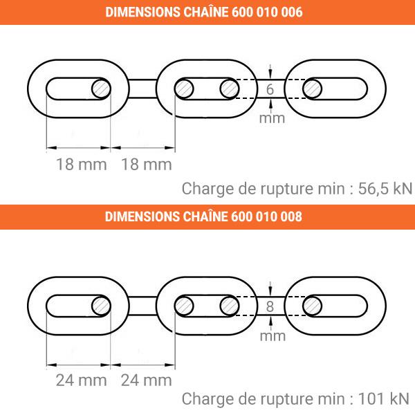 dimensions chaine grade100 06 08