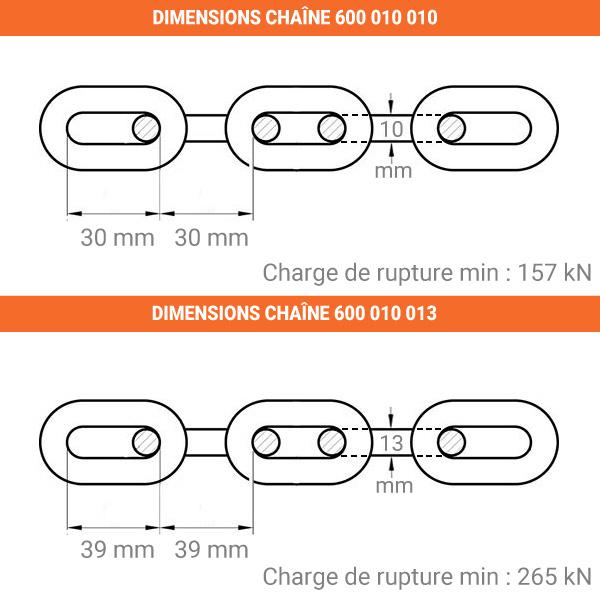 dimensions chaine grade100 10 13