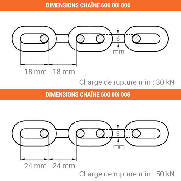dimensions chaine grade60 06 08