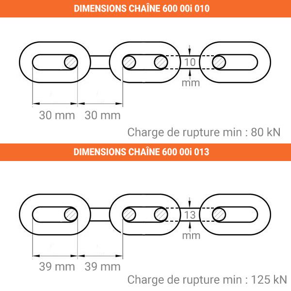 dimensions chaine grade60 10 13