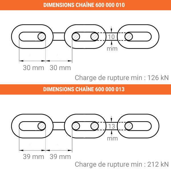 dimensions chaine grade80 10 13