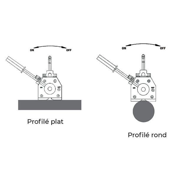 profil levage magnetique LM B
