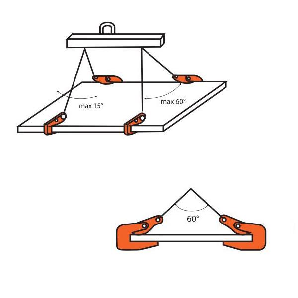 utilisation pince levage horizontale
