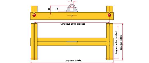 Schema palonnier forme de 4 fixe