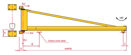Schema potence murale tringulée