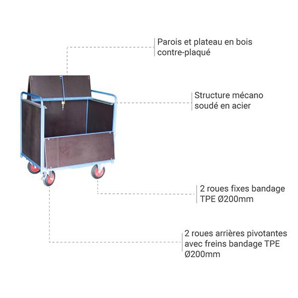 details chariot 800006466