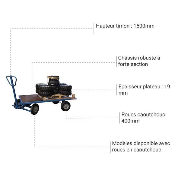 details chariot 800007113