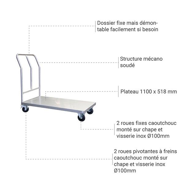 details chariot 800009760