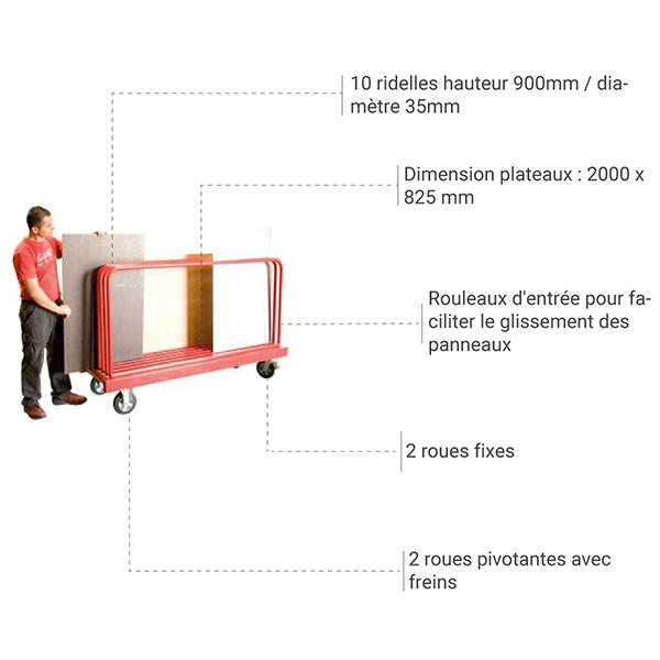 details chariot 8200007000R