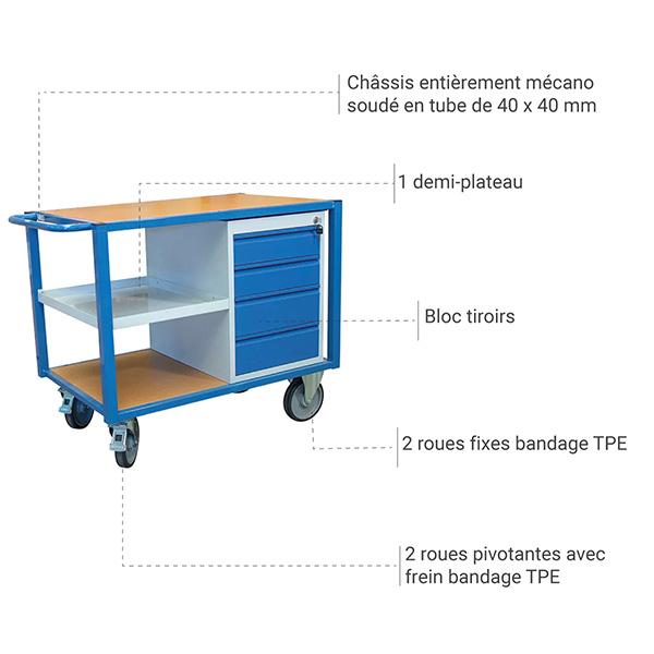 details chariot 880002988
