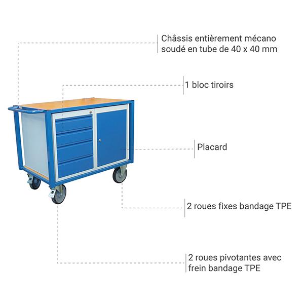 details chariot 880002991
