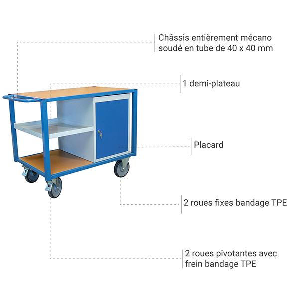 details chariot 880002992
