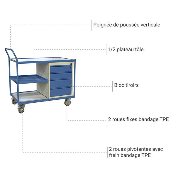 details chariot 880006045