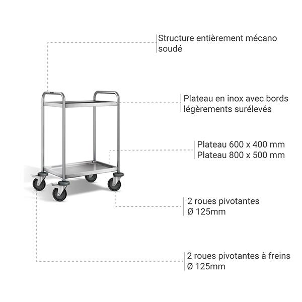 details chariot 885006695