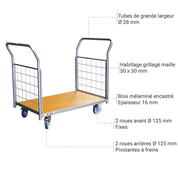 details chariot modulable 800009611