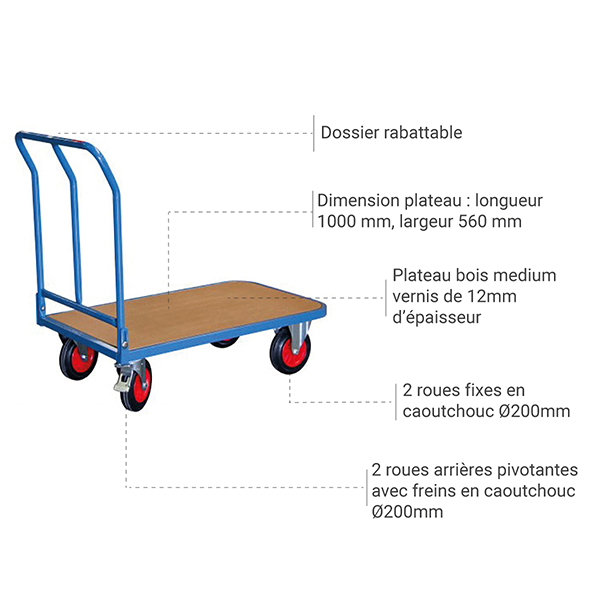 details chariot pliable 800000042