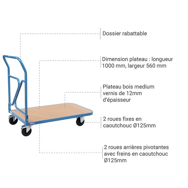 details chariot pliable 800006892