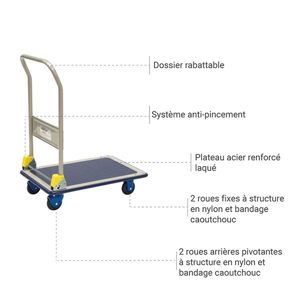 details chariot pliable 805007164