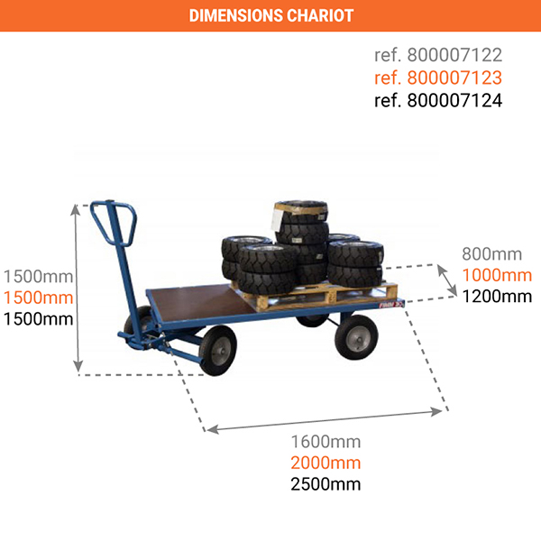 dimensions chariot 800007113