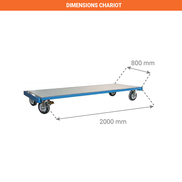 dimensions chariot 800007197