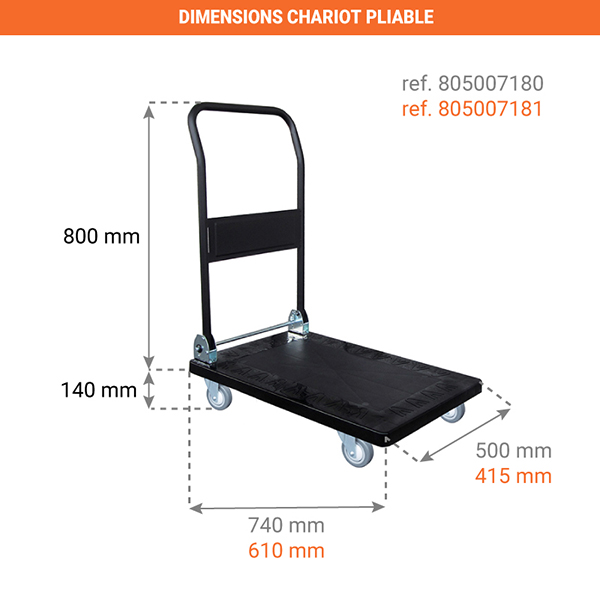 dimensions chariot pliable 805007181