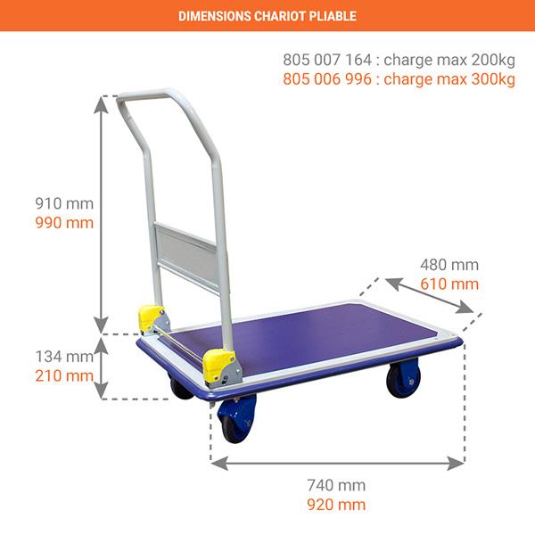 dimensions chariot pliable petit plateau