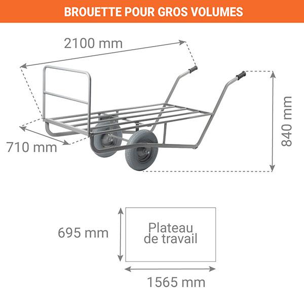 dimensions brouette gros volume