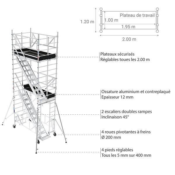 details tour escalier aluminium TE