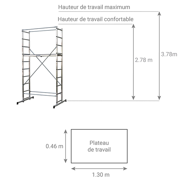 dimensions echafaudage B4 203702