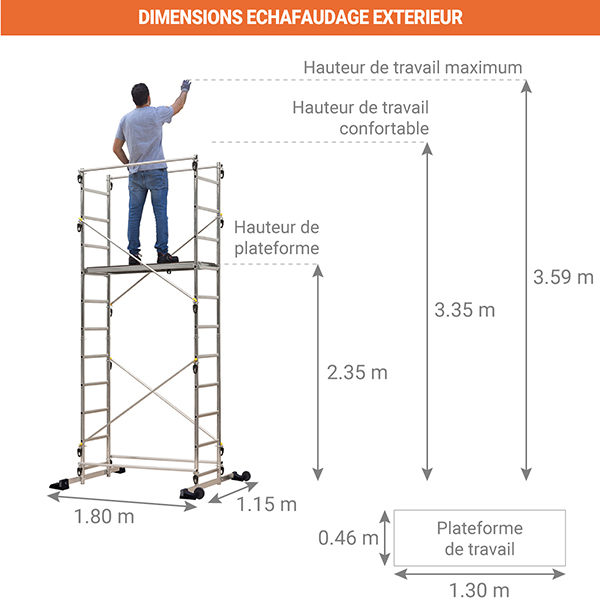 dimensions echafaudage domestique 4m55