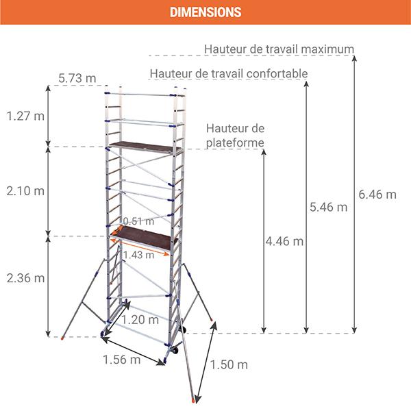 dimensions echafaudage domestique PNCLA