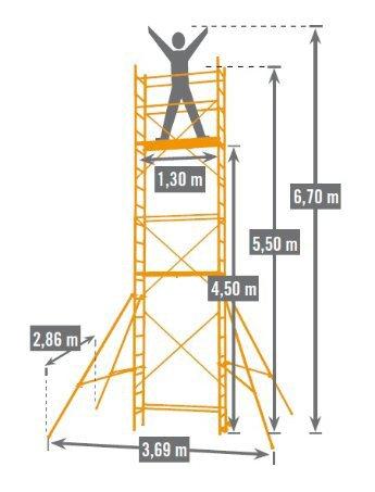 dimensions de l'échafaudage