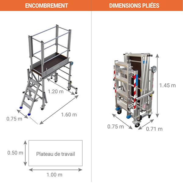 dimensions encombrement pirl nmp