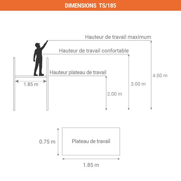 dimensions ts 185